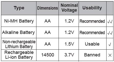 Baterii.jpg