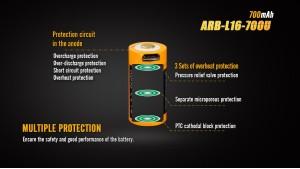 Fenix 16340 - 700mAh - Acumulator cu Micro-USB - ARB-L 16-700U