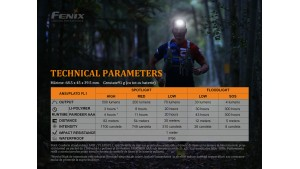 Fenix HL18R-T - Lanternă frontală - 500 Lumeni - 82 Metri