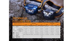 Fenix HL18R - Lanternă frontală - 400 Lumeni - 76 Metri - Albastru