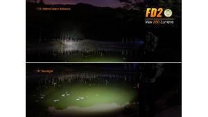 Fenix FD20